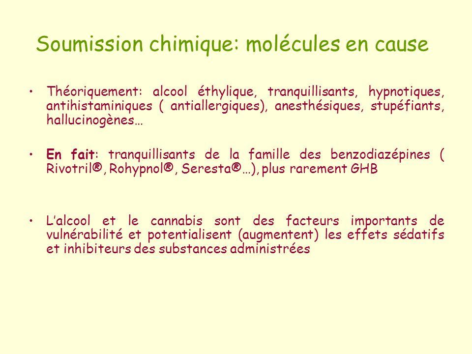 Soumission chimique: molécules en cause