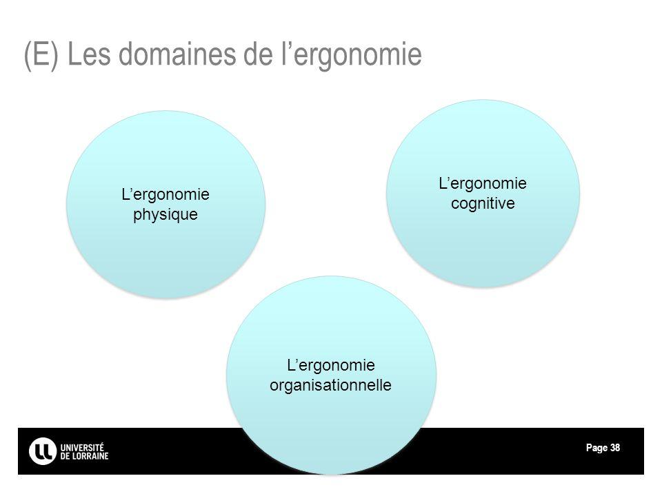 (E) Les domaines de l'ergonomie