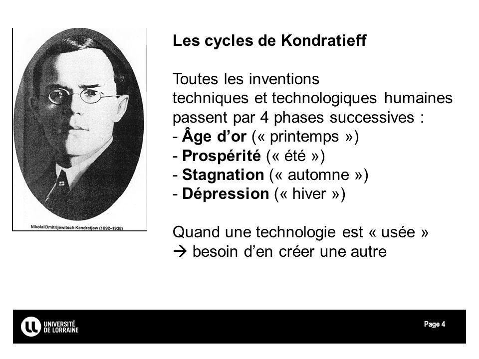 Les cycles de Kondratieff