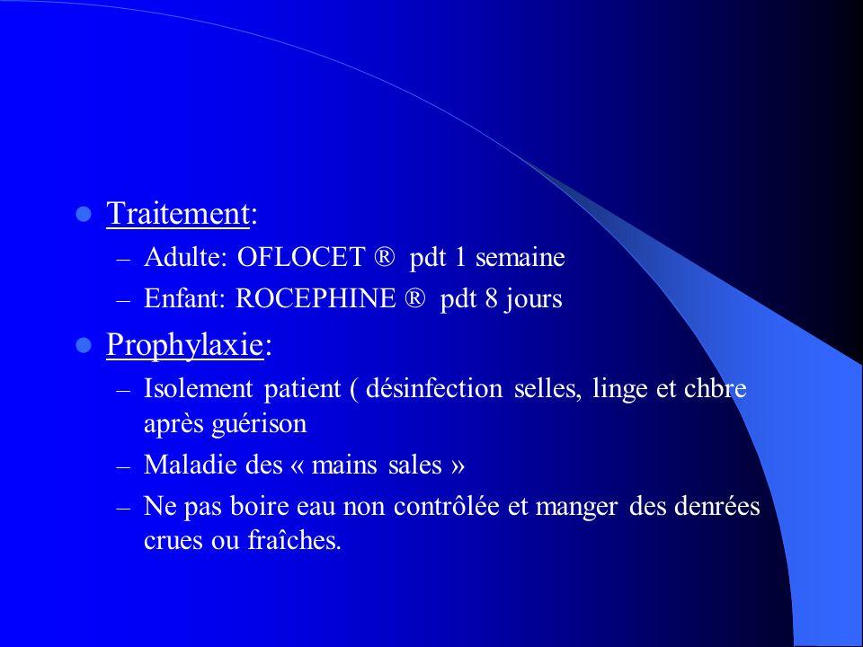 Traitement: Prophylaxie: Adulte: OFLOCET ® pdt 1 semaine