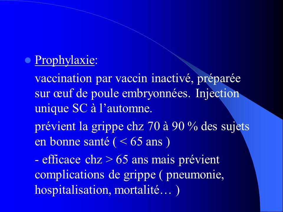 Prophylaxie: vaccination par vaccin inactivé, préparée sur œuf de poule embryonnées. Injection unique SC à l'automne.