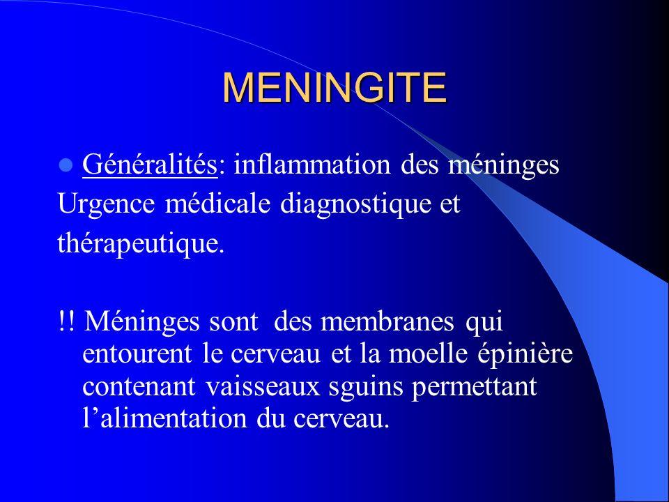 MENINGITE Généralités: inflammation des méninges