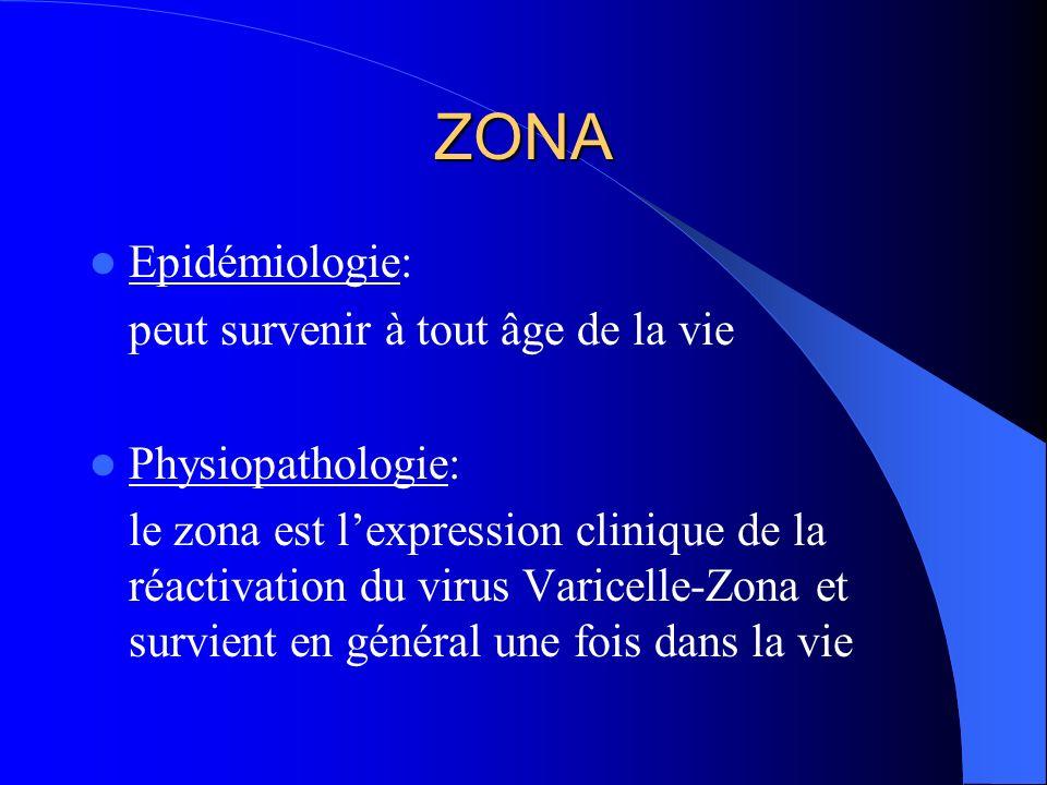 ZONA Epidémiologie: peut survenir à tout âge de la vie