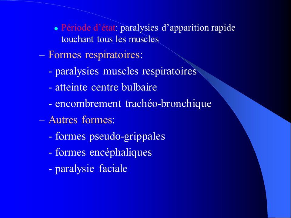 Formes respiratoires: - paralysies muscles respiratoires