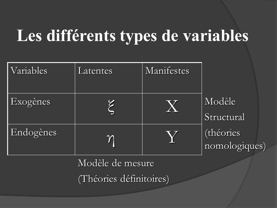 ξ X η Y Les différents types de variables Variables Latentes