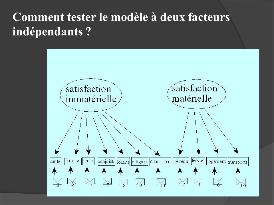 Comment tester le modèle à deux facteurs indépendants