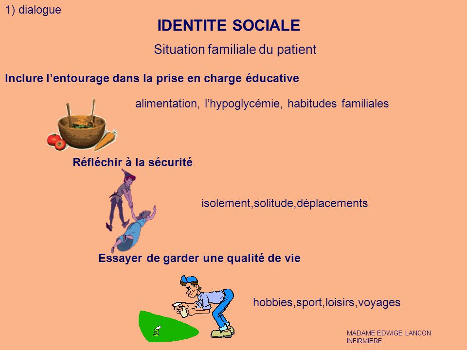 IDENTITE SOCIALE Situation familiale du patient 1) dialogue