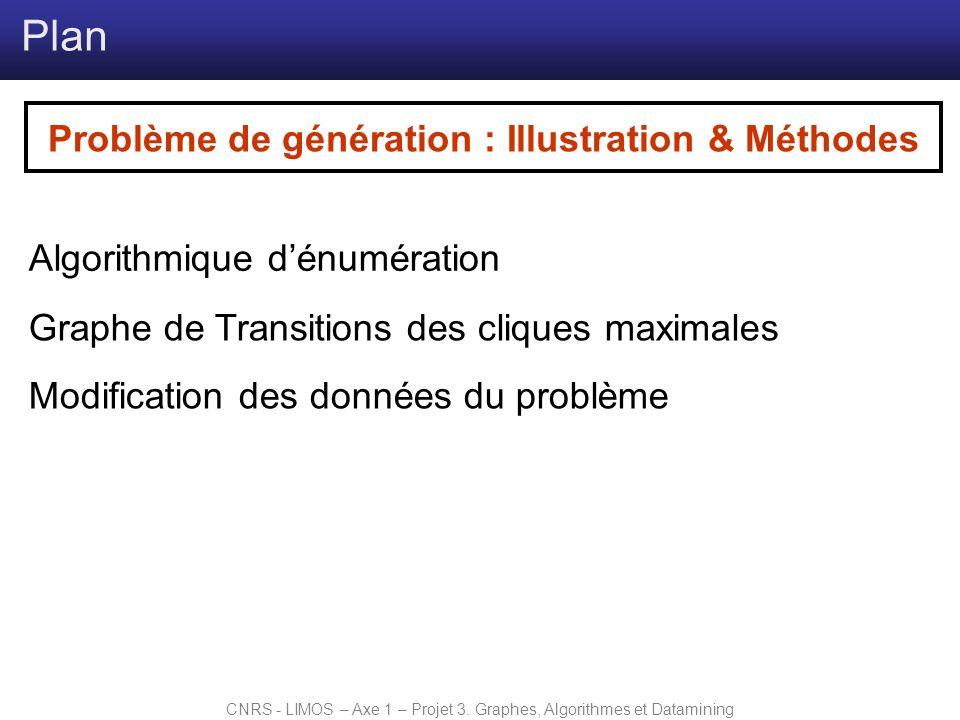Problème de génération : Illustration & Méthodes