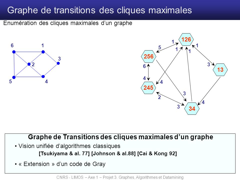 Graphe de Transitions des cliques maximales d'un graphe