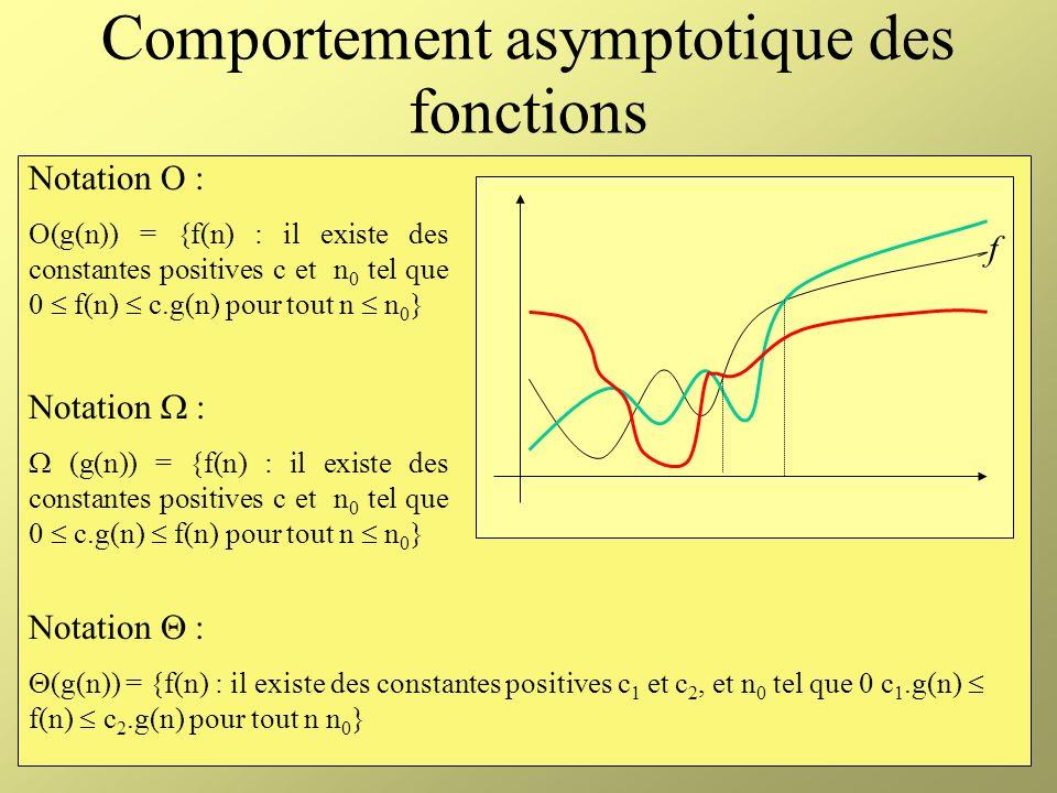 Comportement asymptotique des fonctions