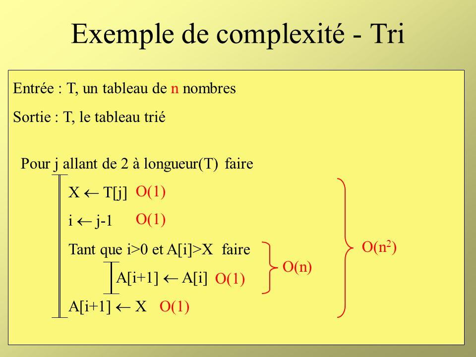 Exemple de complexité - Tri