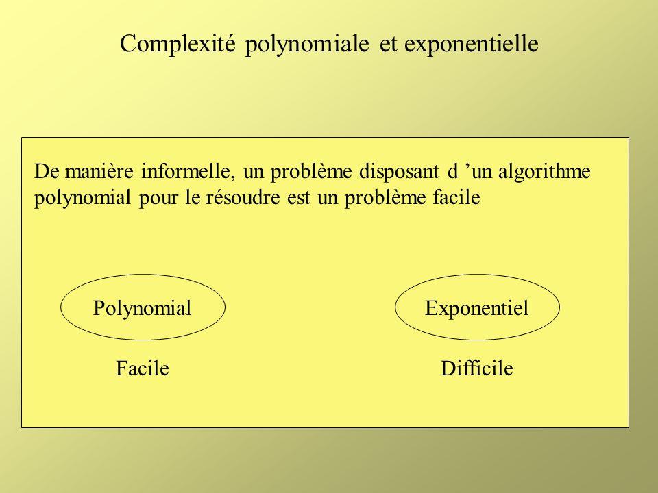 Complexité polynomiale et exponentielle