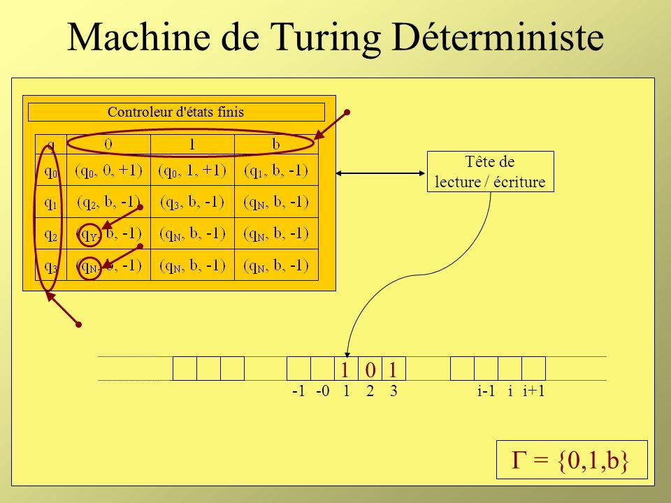 Machine de Turing Déterministe