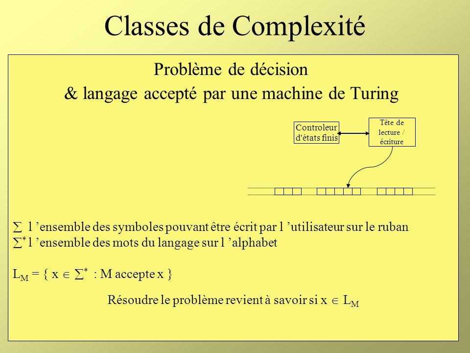 Classes de Complexité Problème de décision