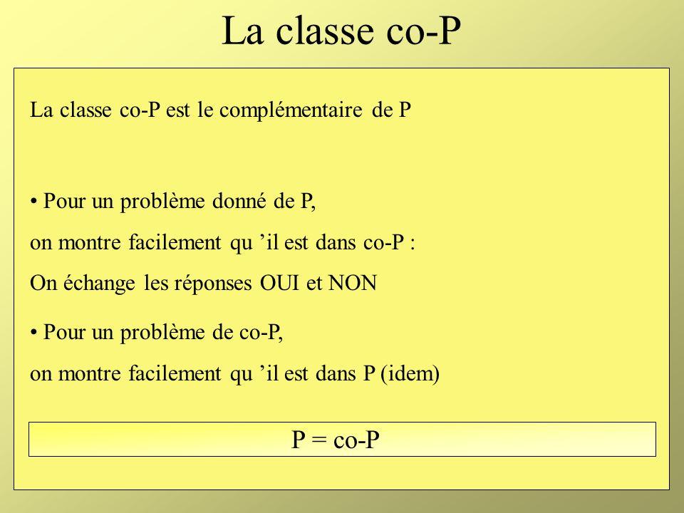 La classe co-P P = co-P La classe co-P est le complémentaire de P