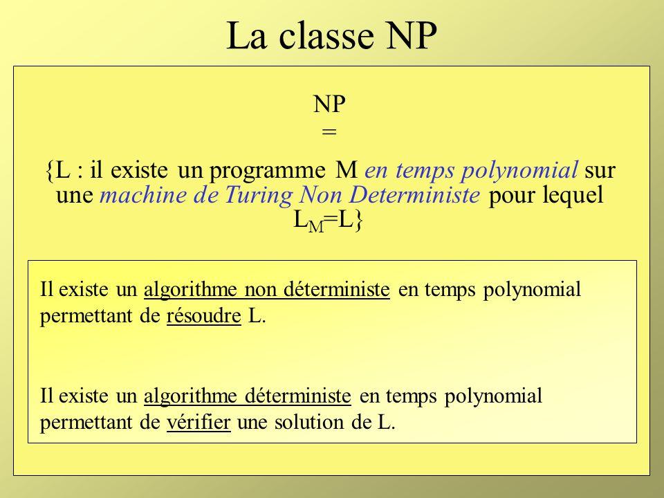 La classe NP NP. = {L : il existe un programme M en temps polynomial sur une machine de Turing Non Deterministe pour lequel LM=L}