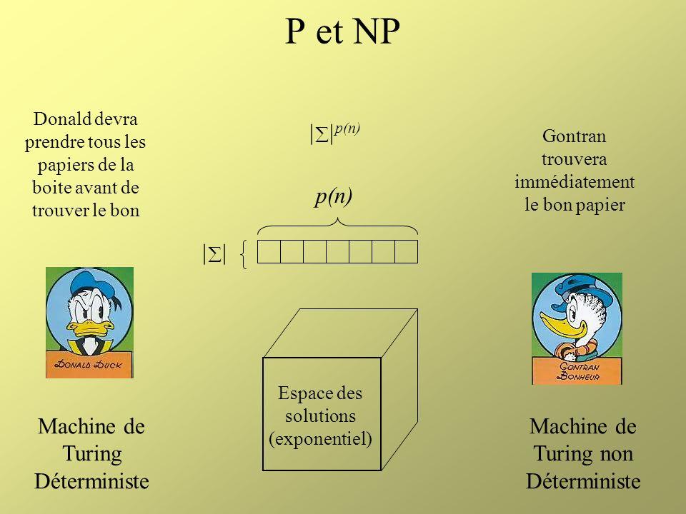 P et NP p(n) || ||p(n) Machine de Turing Déterministe