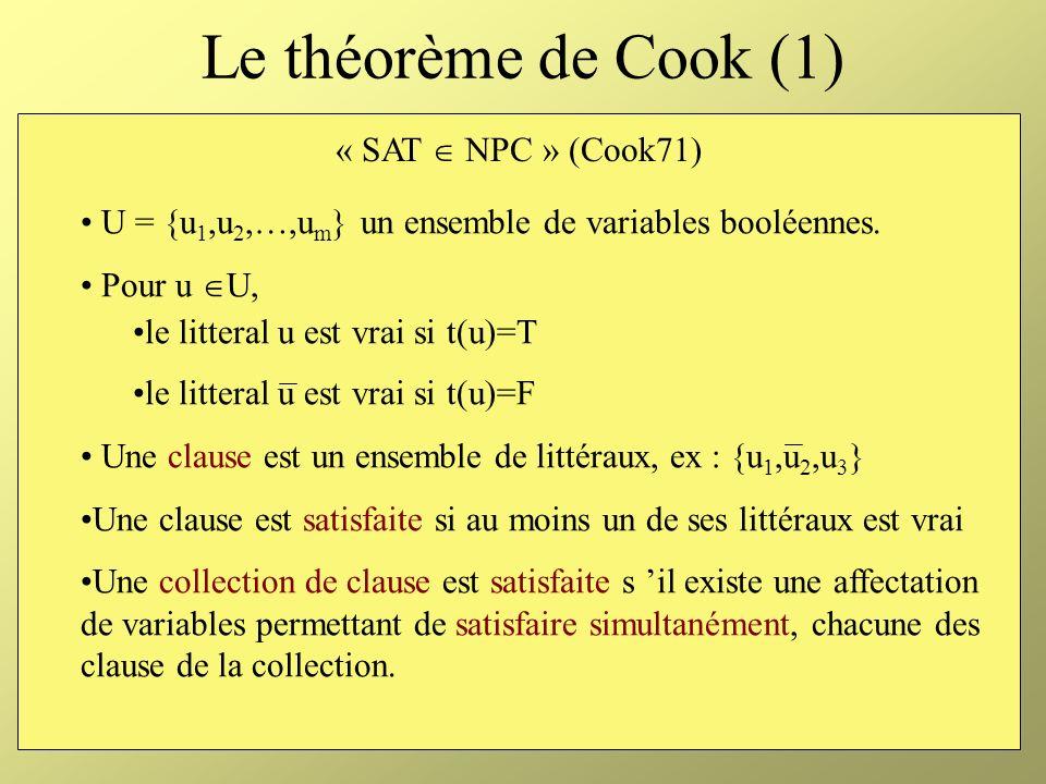 Le théorème de Cook (1) « SAT  NPC » (Cook71)
