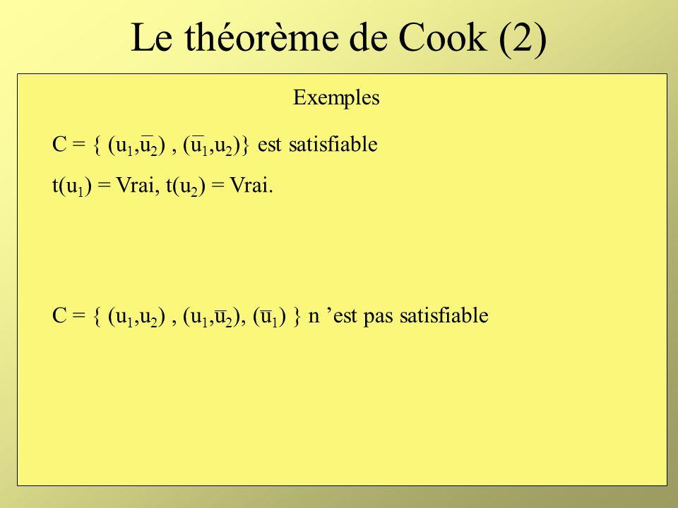 Le théorème de Cook (2) Exemples