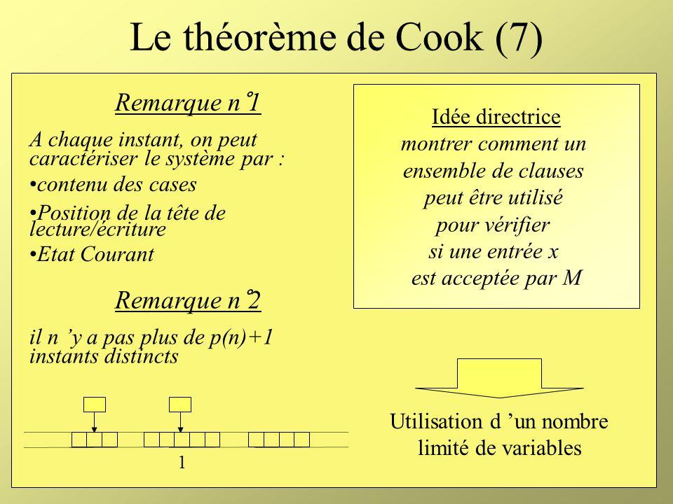 Utilisation d 'un nombre limité de variables