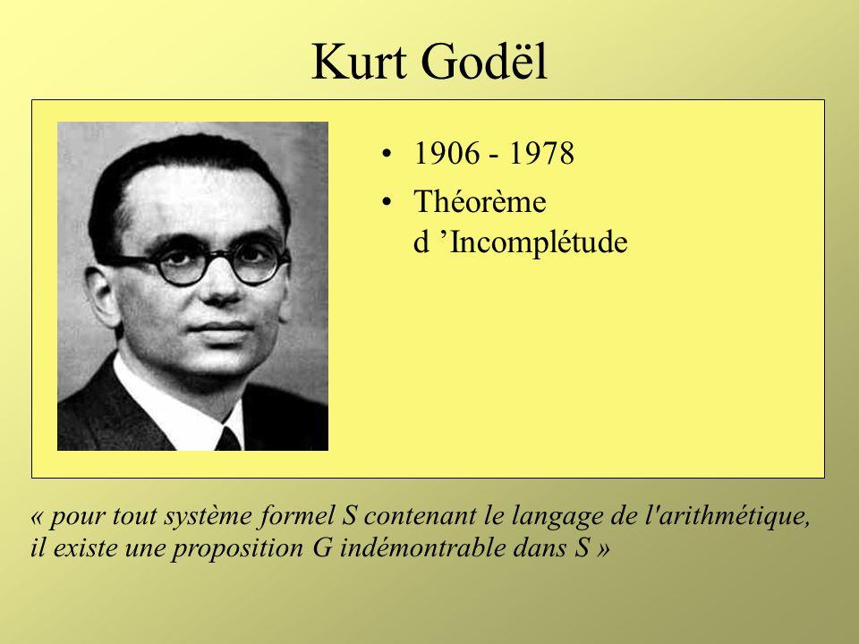 Kurt Godël 1906 - 1978 Théorème d 'Incomplétude
