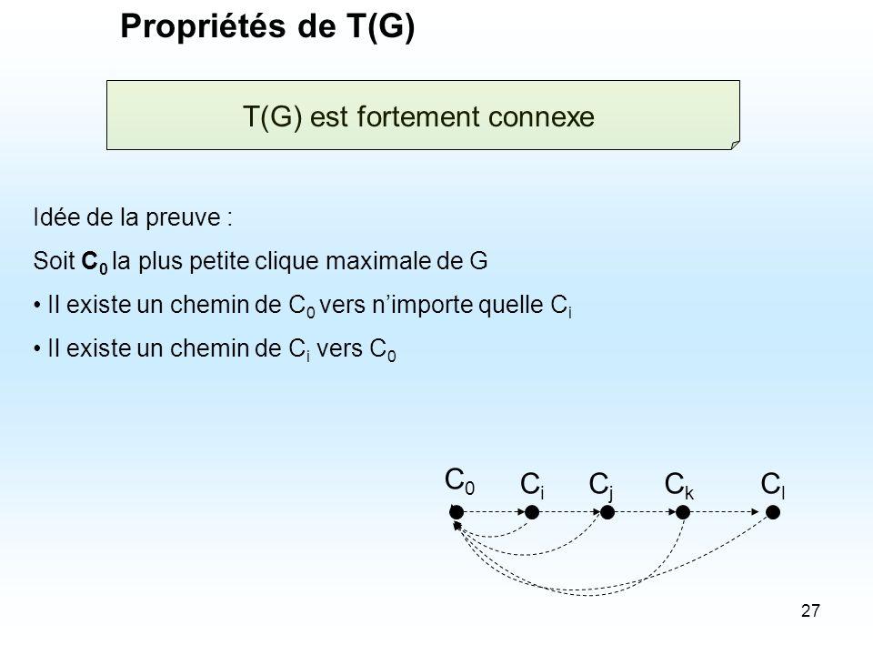 T(G) est fortement connexe