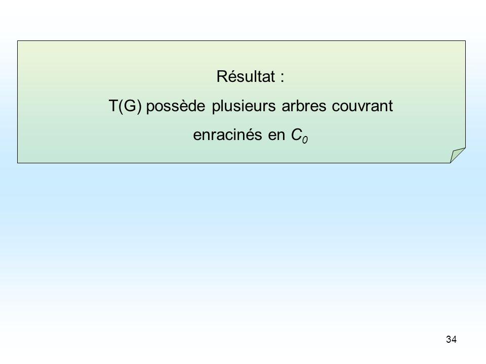 T(G) possède plusieurs arbres couvrant