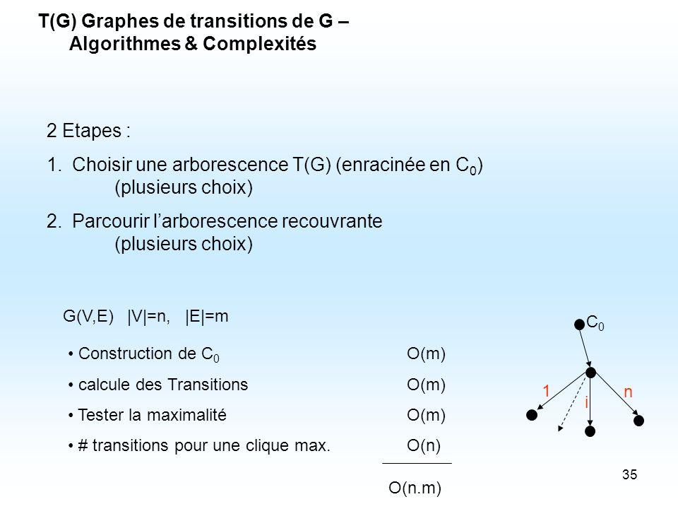 T(G) Graphes de transitions de G – Algorithmes & Complexités