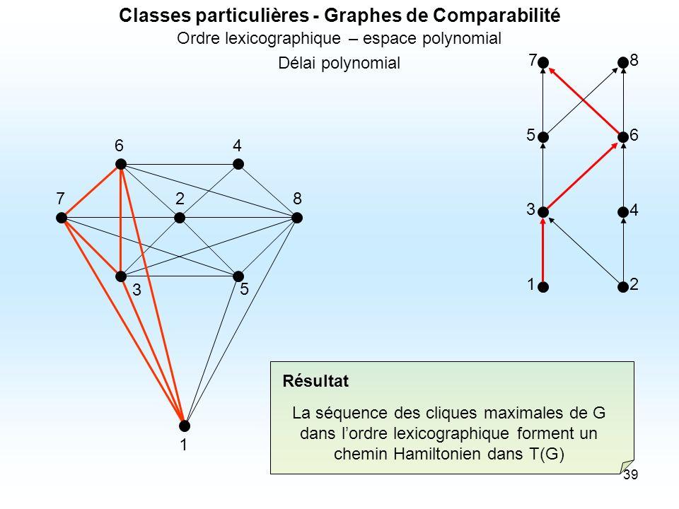 Classes particulières - Graphes de Comparabilité