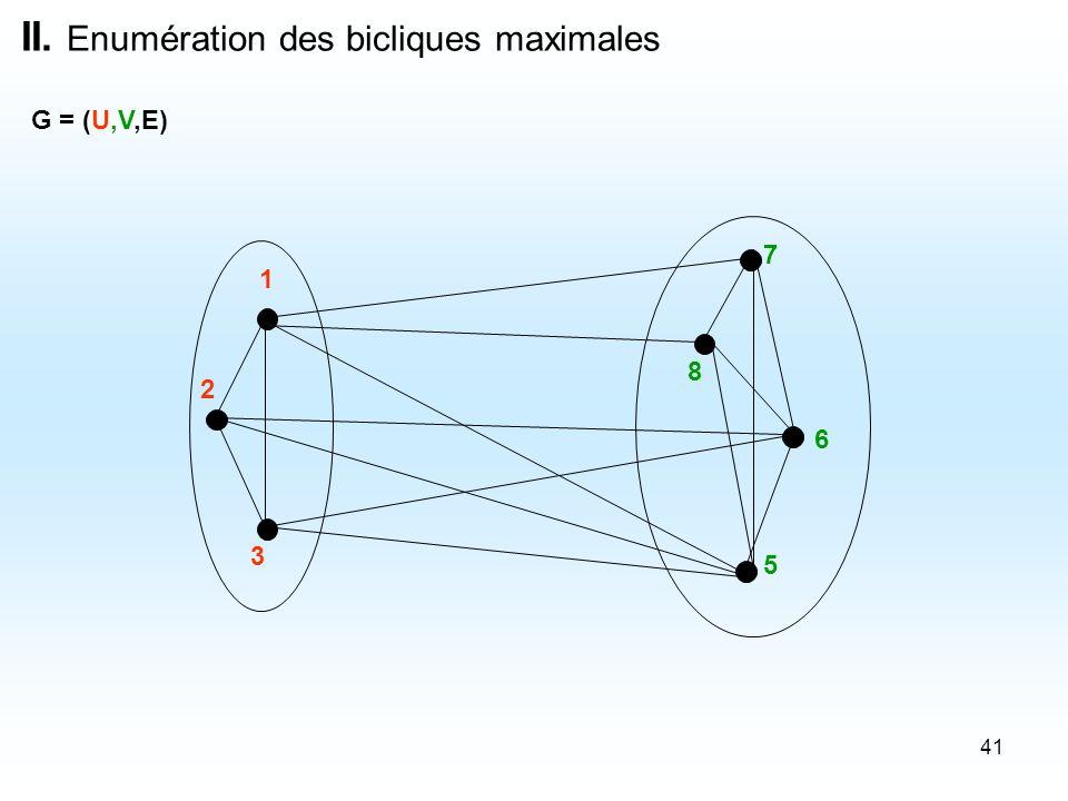 II. Enumération des bicliques maximales