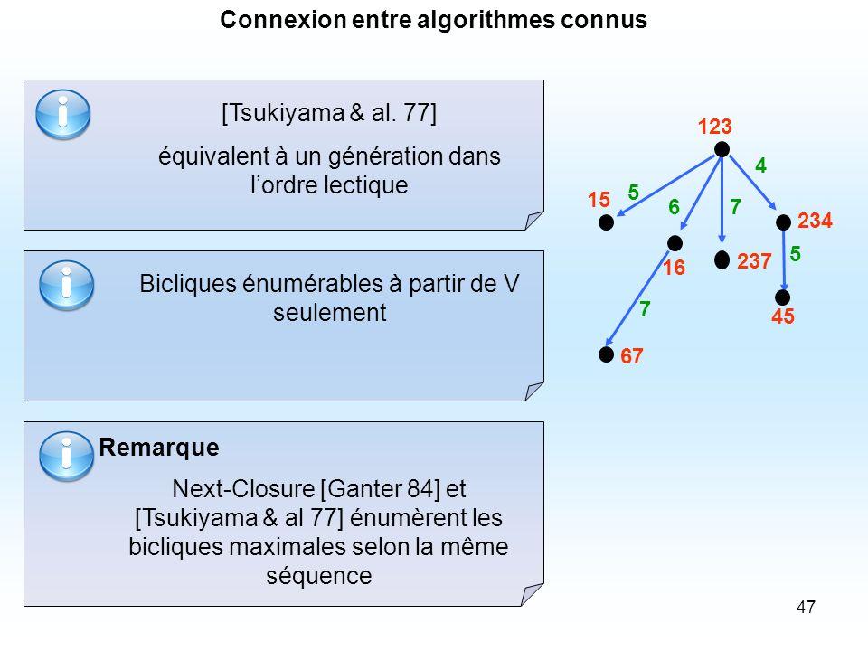 Connexion entre algorithmes connus