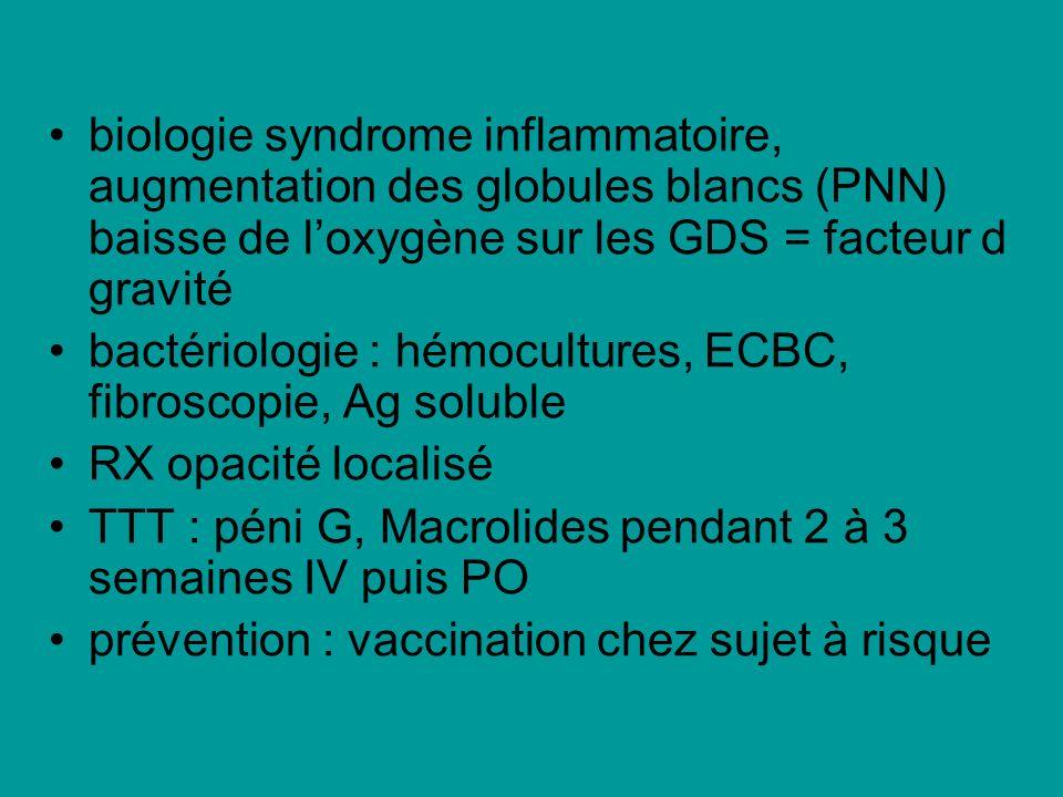 biologie syndrome inflammatoire, augmentation des globules blancs (PNN) baisse de l'oxygène sur les GDS = facteur d gravité