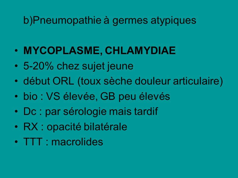 b)Pneumopathie à germes atypiques