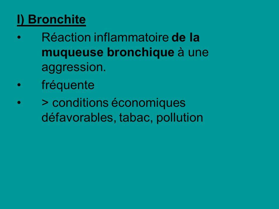 I) Bronchite Réaction inflammatoire de la muqueuse bronchique à une aggression.