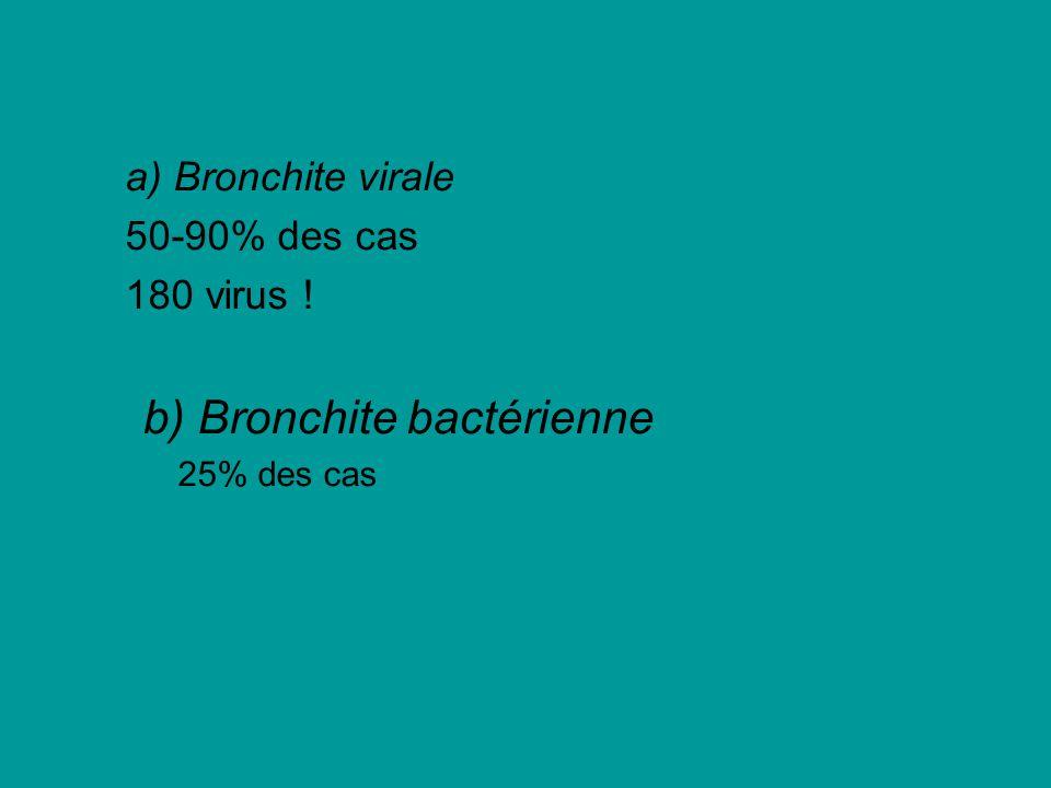 b) Bronchite bactérienne