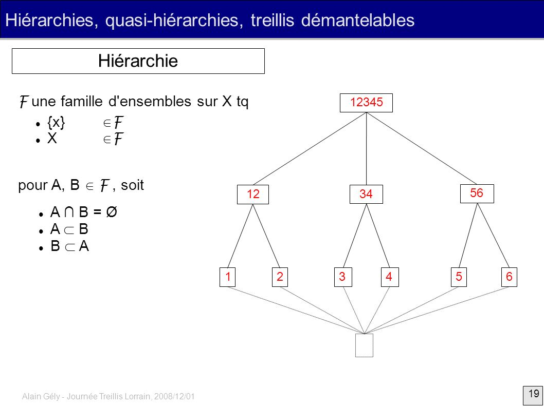 Hiérarchies, quasi-hiérarchies, treillis démantelables