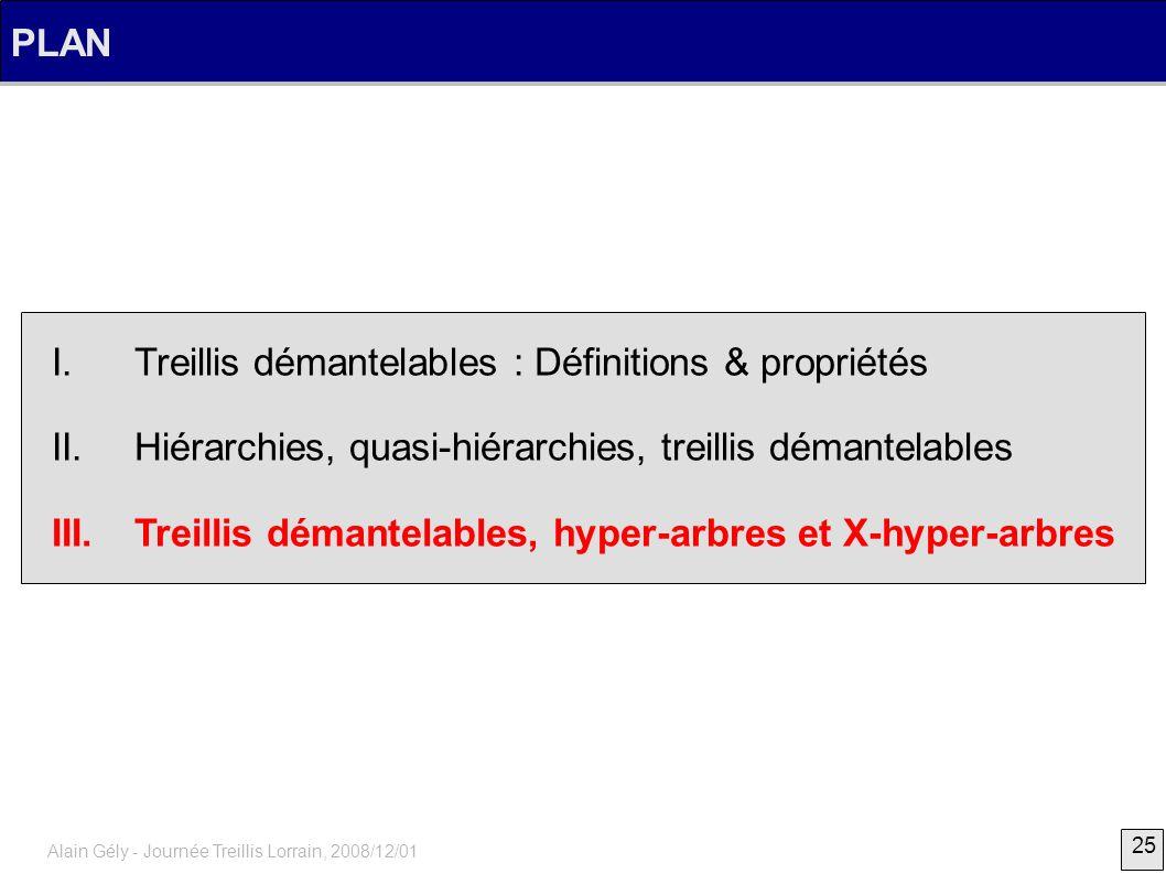 PLAN I. Treillis démantelables : Définitions & propriétés. II. Hiérarchies, quasi-hiérarchies, treillis démantelables.