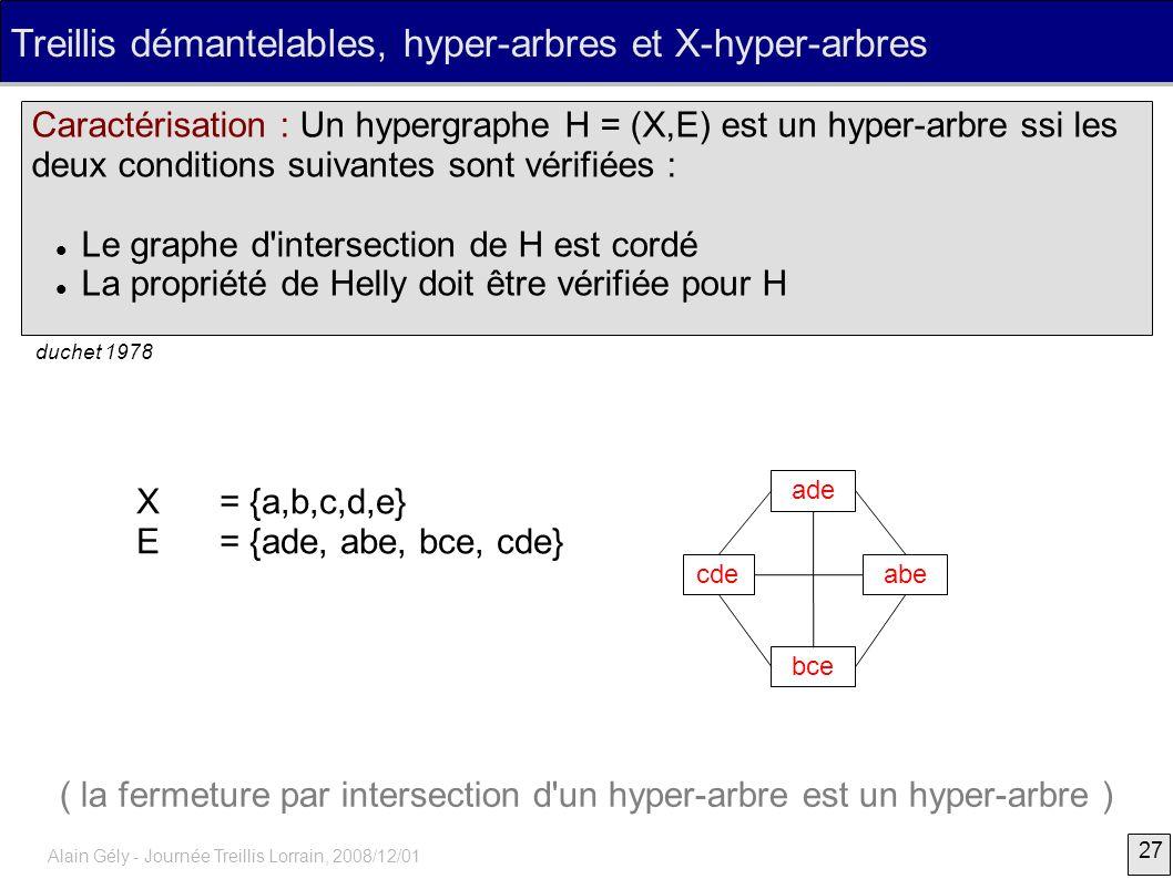 ( la fermeture par intersection d un hyper-arbre est un hyper-arbre )