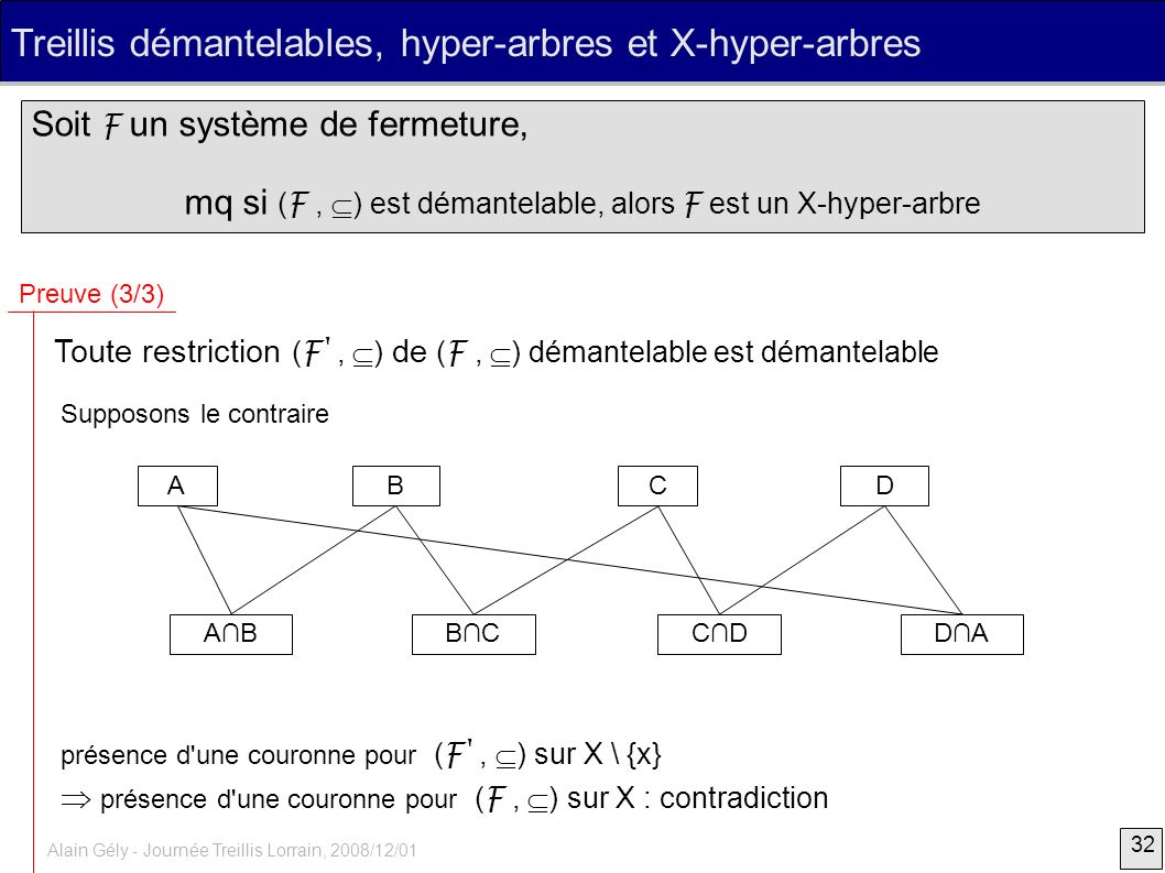 mq si (F , ) est démantelable, alors F est un X-hyper-arbre