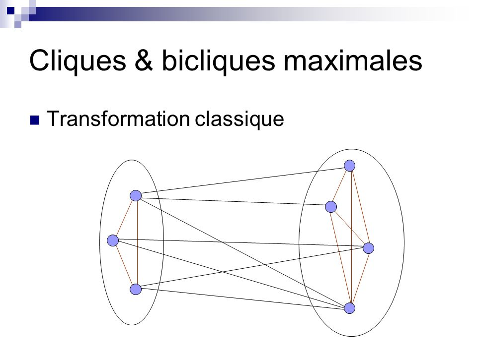 Cliques & bicliques maximales