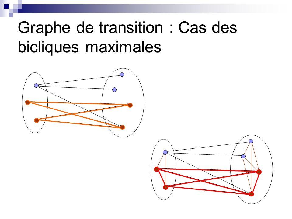 Graphe de transition : Cas des bicliques maximales