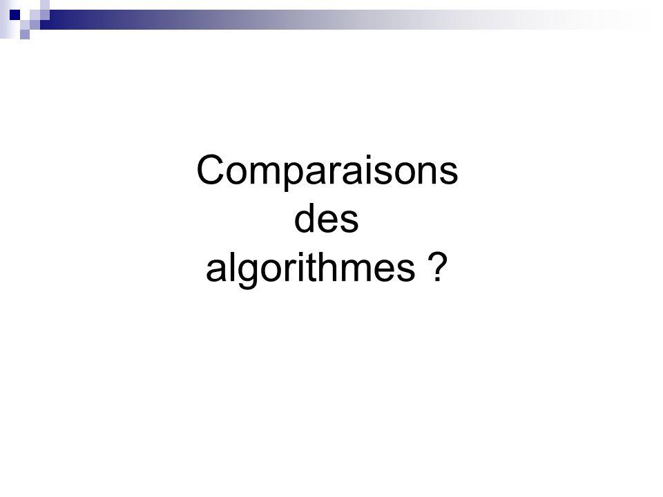 Comparaisons des algorithmes