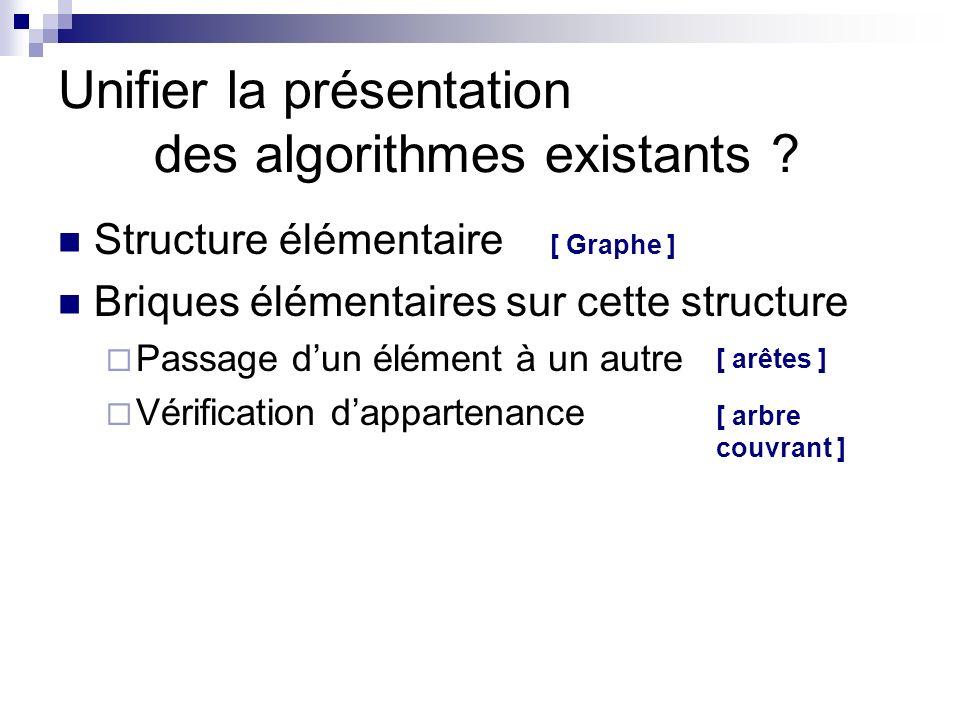 Unifier la présentation des algorithmes existants