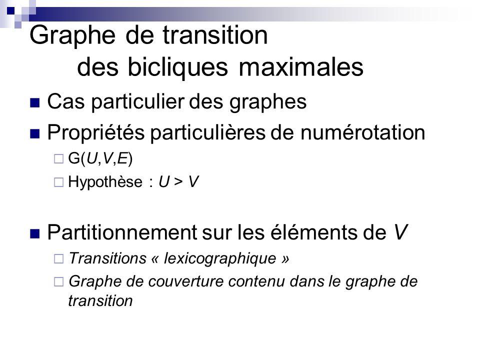 Graphe de transition des bicliques maximales