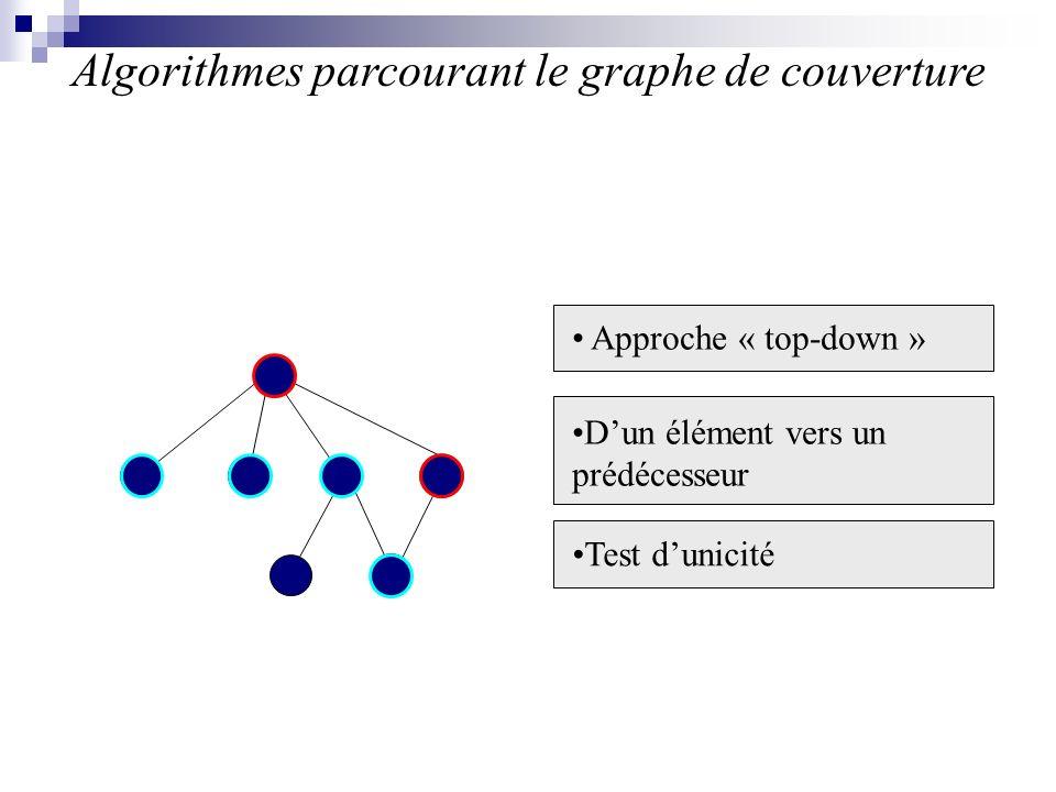 Algorithmes parcourant le graphe de couverture