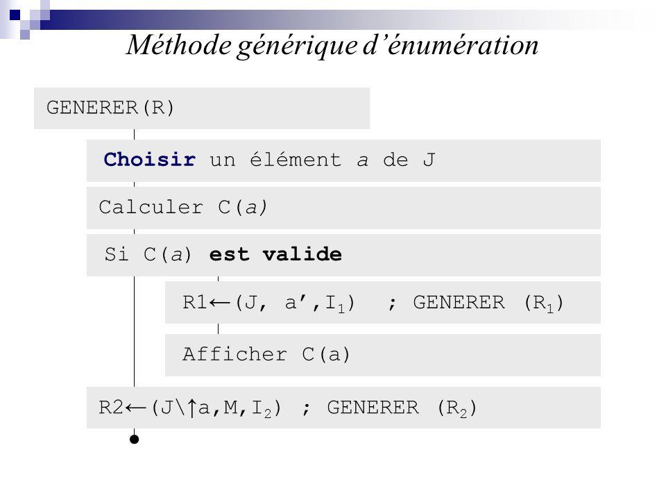 Méthode générique d'énumération