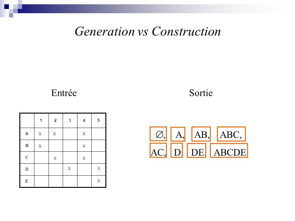 Generation vs Construction