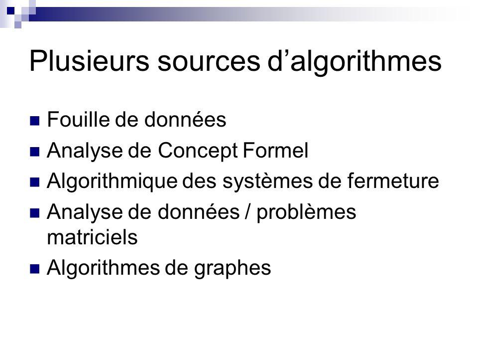 Plusieurs sources d'algorithmes