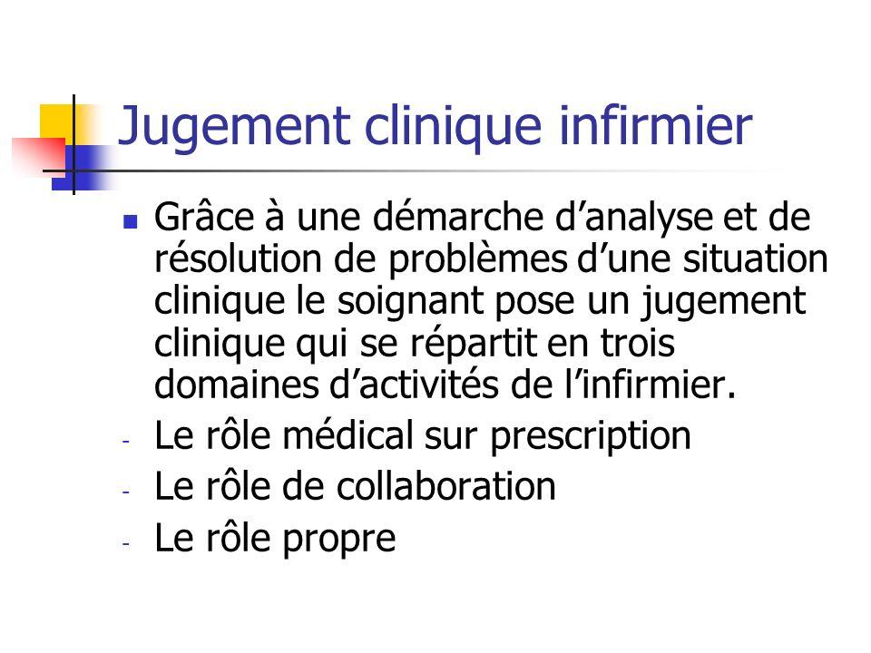 Jugement clinique infirmier