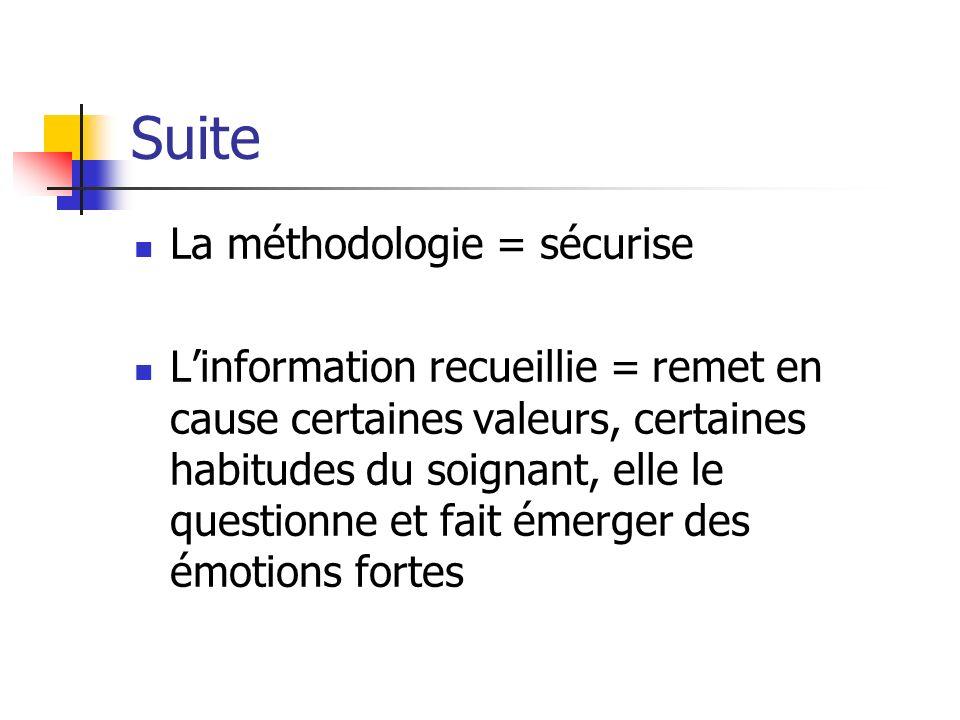 Suite La méthodologie = sécurise